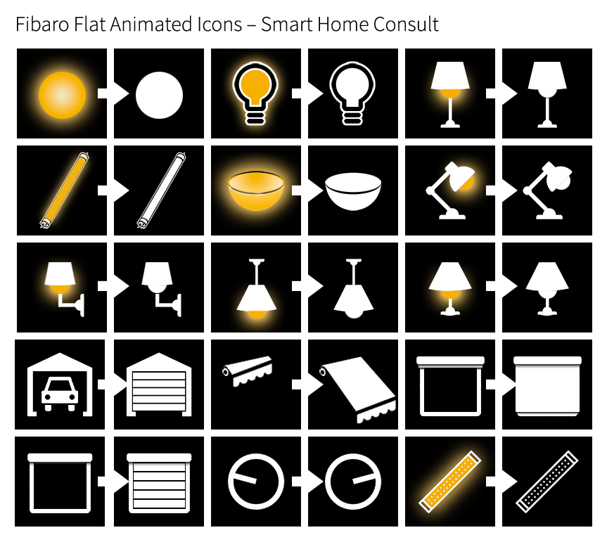 Animierte Flat-Icons für Fibaro Smart-Home