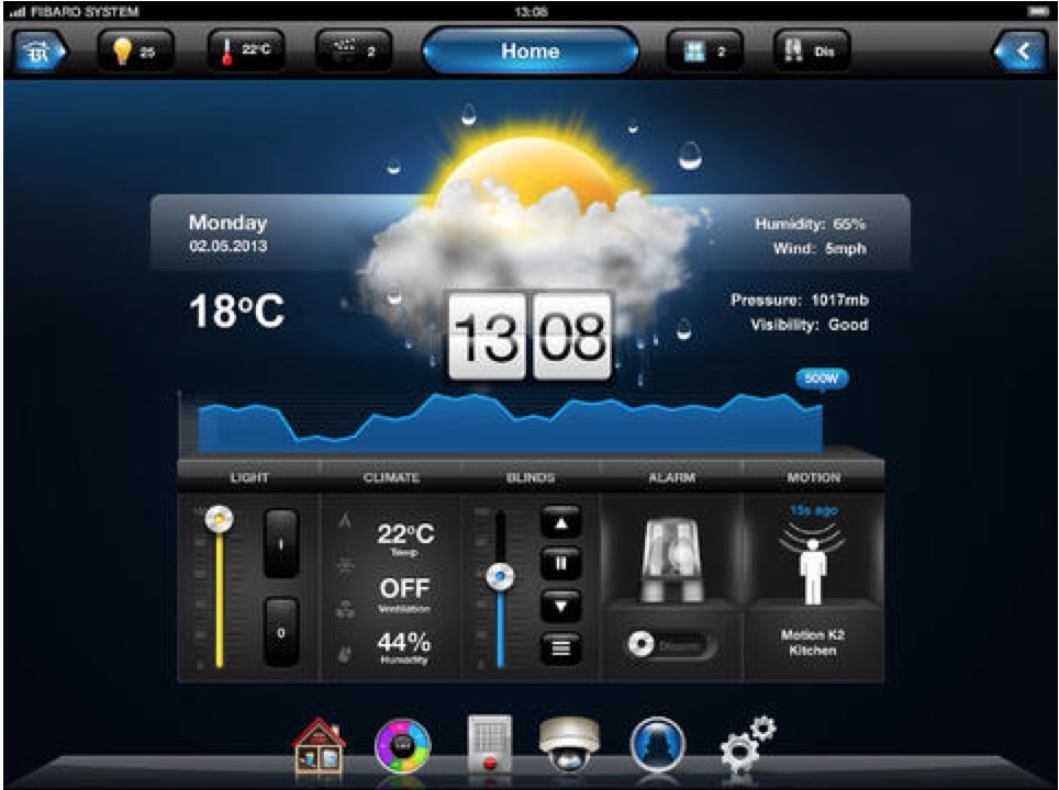 Fibaro-Tablet-App